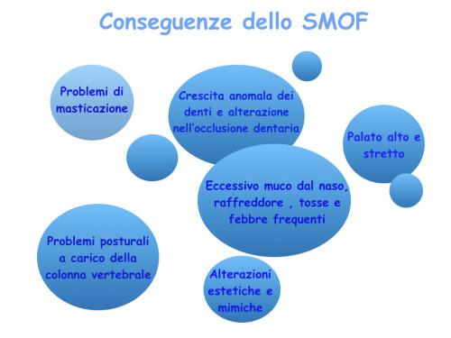 Conseguenze SMOF.001